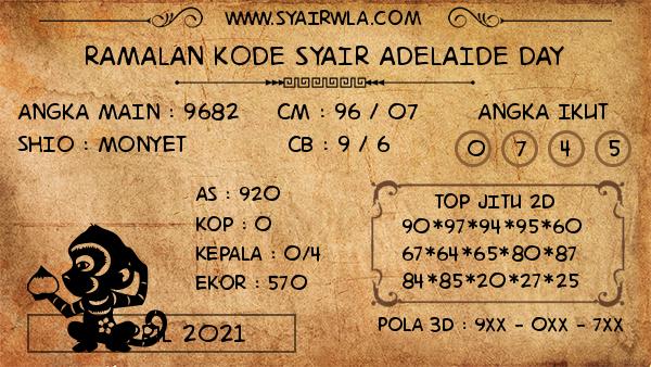 Prediksi Adelaide Day