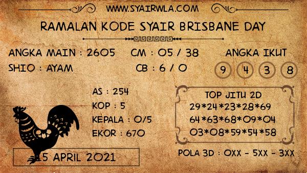 Prediksi Brisbane Day
