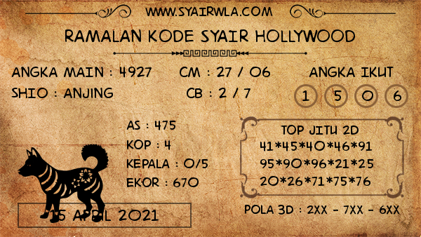Prediksi Hollywood