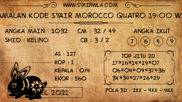 Prediksi Morocco Quatro 19:00 WIB