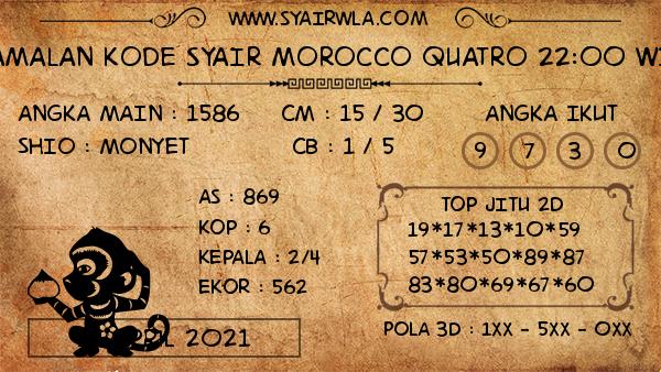Prediksi Morocco Quatro 22:00 WIB