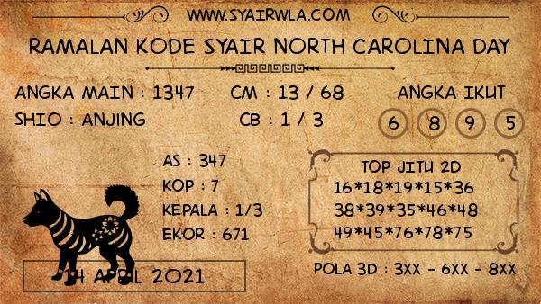 Prediksi North Carolina Day