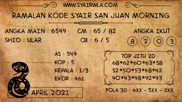 Prediksi San Juan Morning