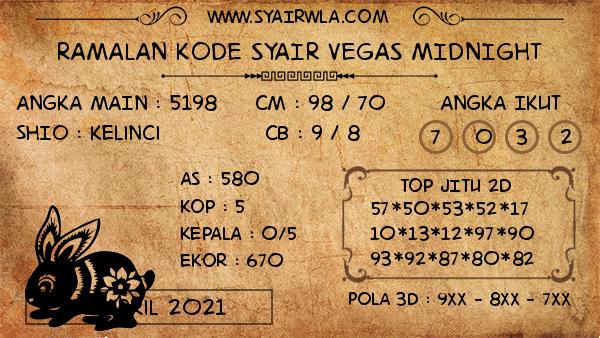 Prediksi Vegas Midnight