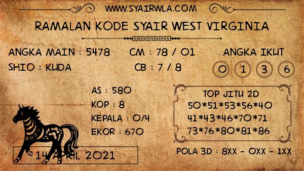 Prediksi West Virginia